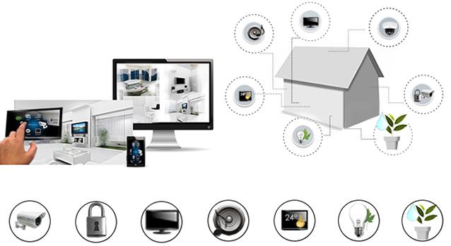 Domotica seguridad electronica consultoria it for Oficina electronica seguridad social